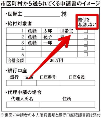 10万円 給付金 イメージ